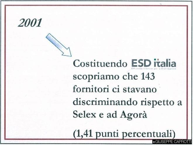 Esd discriminazioni 2001