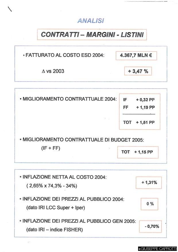 Esd punto 4 risultati 2004