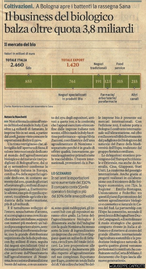 business bio oltre 3,8 miliardi sept 2015