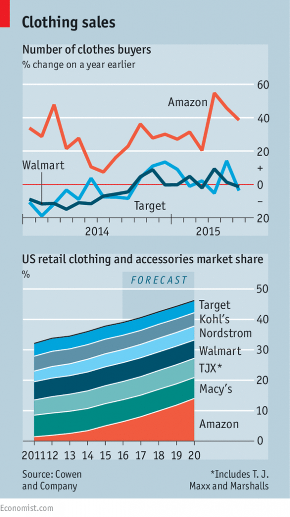 clothing sales the economist 21 maggio 2016