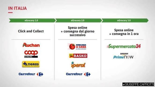e- commerce logistica1