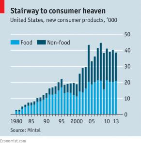 stairway to consumer heaven economist jly 9 2016