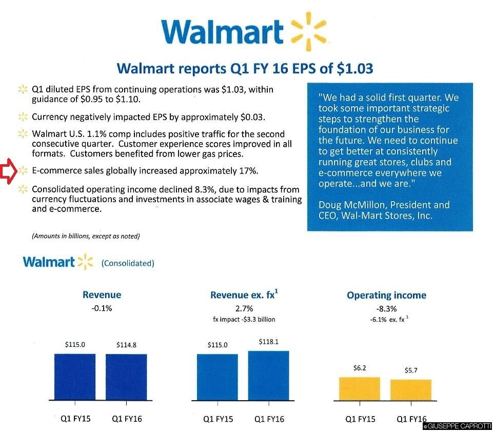 walmart first quarter report ending may 19 2015